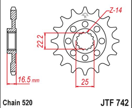 Ritzel Racing 14Z 520